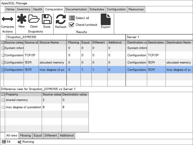 SQL Server management - SQL Server instance comparison